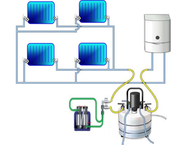 Diagram of the power flushing unit attached to the central heating ...